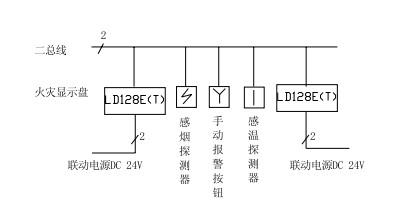 利达ld128e(t)楼层显示器接线端子及接线方式