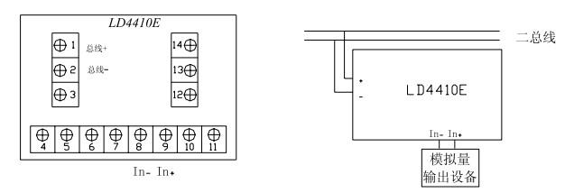 一、LD4410E输入模块介绍 为采集其它设备的模拟量输入信号,我们相应推出各种输入模块。 二、LD4410E输入模块功能  二总线,无极性。  采用电子编码,占一个地址点。  可接收其它输出的模拟量电压或电流信号。 三、LD4410E主要技术指标  四、结构与安装尺寸图:与LD4401E相同 五、端子图与接线图示例  六、安装步骤:与LD4401E相同 七、布线要求:与LD4400E-1相同